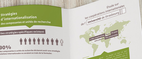 Conception de supports imprimés pour l'Université de Strasbourg